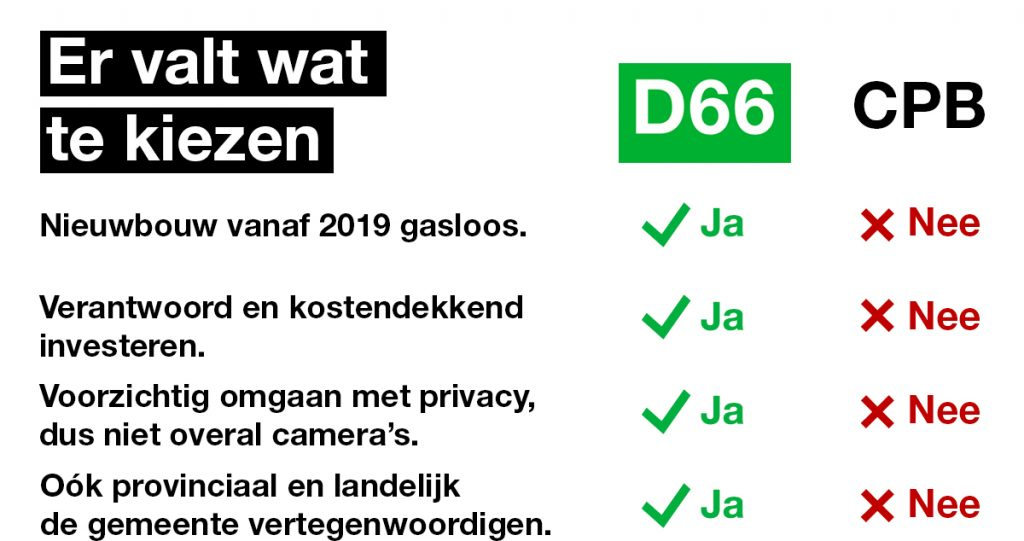 D66 vs CPB